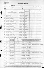 USS Luce final muster list dated June 19, 1945 after the ship was sunk May 4, 1945. Page 05 of 25.