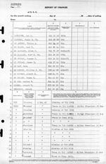 USS Luce final muster list dated June 19, 1945 after the ship was sunk May 4, 1945. Page 15 of 25.