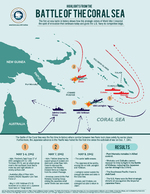 Battle of the Coral Sea map and infographic, published 3 May 2017