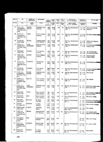 Blohm und Voss shipyard construction list, yard numbers 67 through 86, 1889-1892