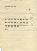 An intercept sheet of German radio transmission created for the cryptologists at Bletchley Park, Buckinghamshire, England, United Kingdom, date unknown