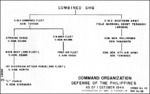 Annex C of the interrogation of Mitsuo Fuchida, 10 Oct 1945; Japanese command organization of the Philippine Islands area