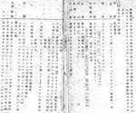 Interrogation transcript of Taihoku Prison captive Airman First Class James Langiotti of US Navy, late Oct 1944