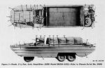 Diagram of the early DUKW from the US Army Service Manual