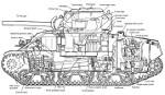 A cutaway showing the internal arrangement of an M4A4 Sherman
